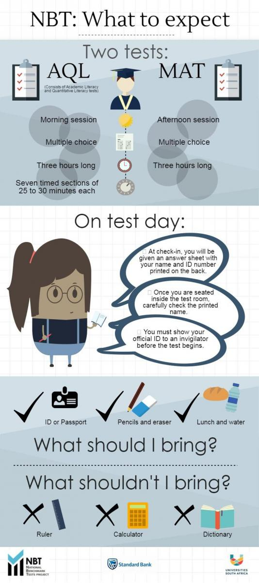 What to expect   National Benchmark Test Project